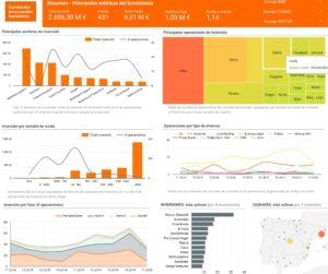 descubre-el-informe-sobre-tendencias-de-inversion-en-espana-en-2019