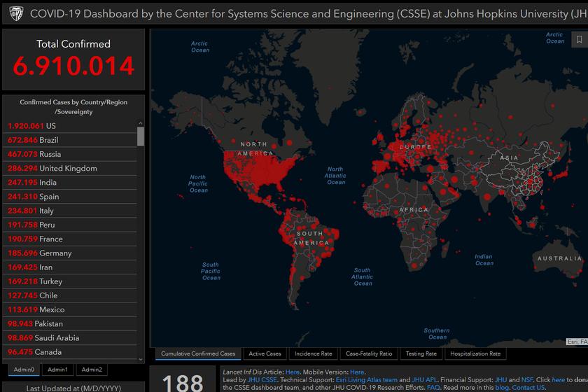 riesgos-de-un-mundo-postpandemico